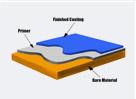 prod-coatings